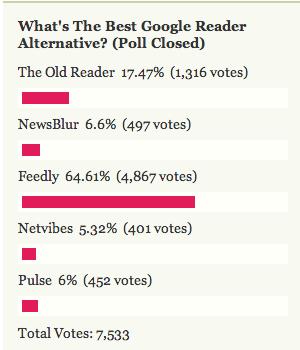 Reader_vote