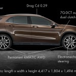 Mercedes-Benz-GLA-diagram