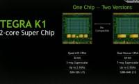 NVIDIA Tegra K1: 192 magos mobil SoC