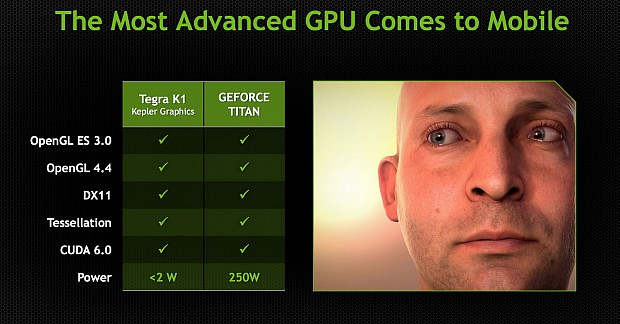 tegra_k1_vs_Geforce_titan