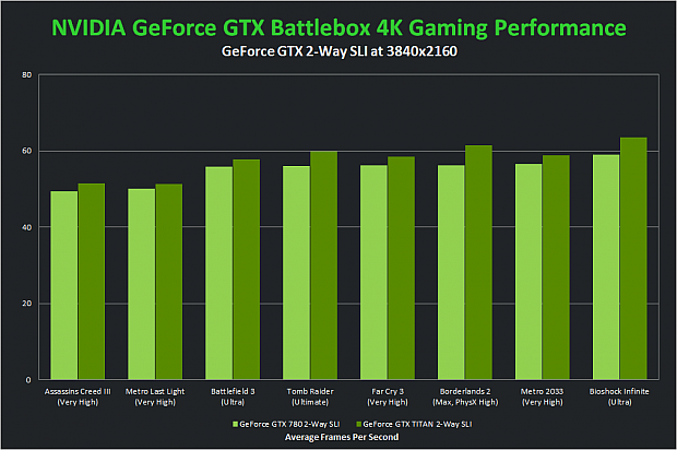geforce gtx 4k surround spec chart