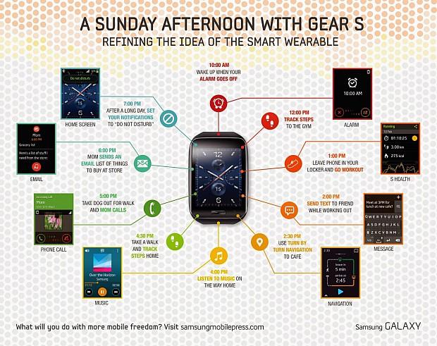 Samsung-Gear-S-app