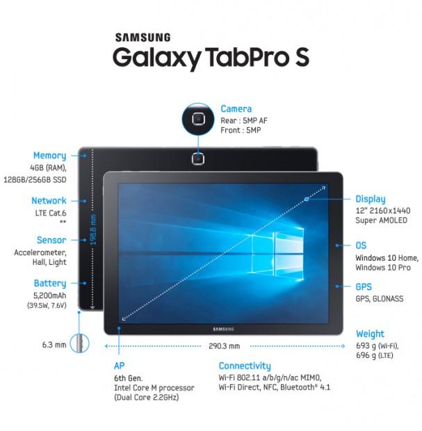 galaxy-tab-pro-s-ara_7