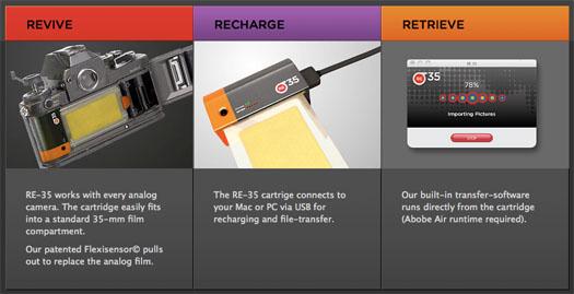 RE35-cartridge-04
