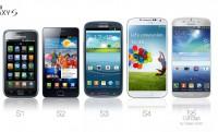 Samsung Galaxy S5: erőmű retinaszkennerrel