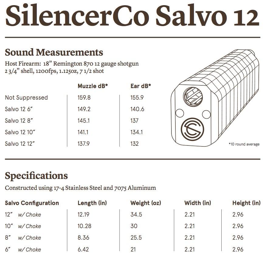 SilenceCo_Salvo-12-Tech