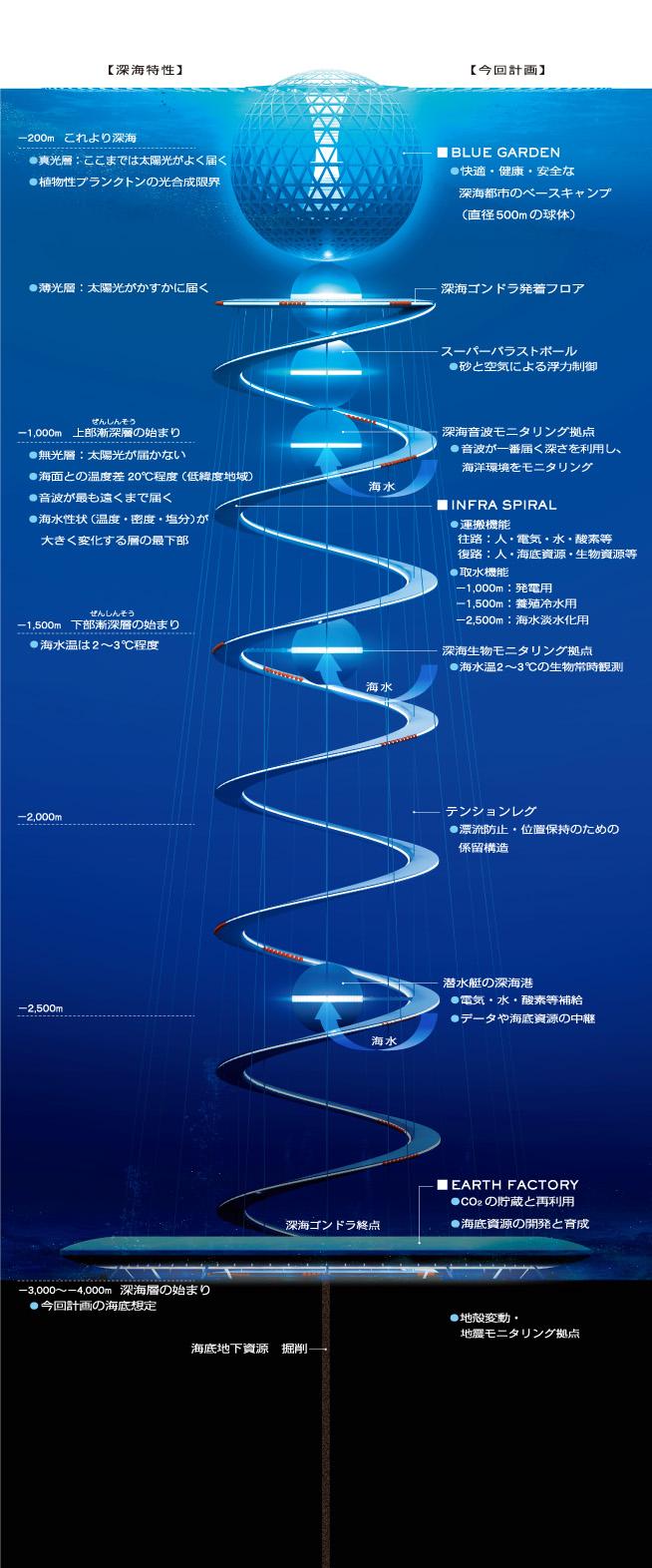 ocean_spiral_11