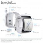 Samsung-Gear-S-spec