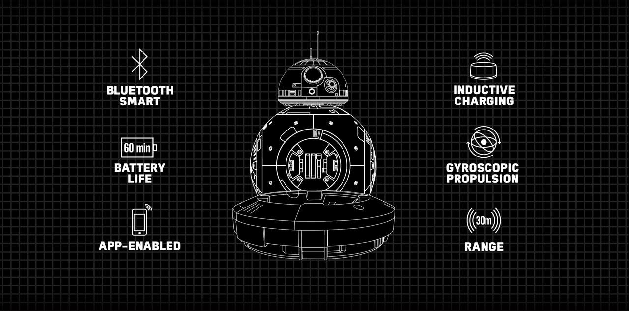 sphero-BB-8-star-wars-droid_05