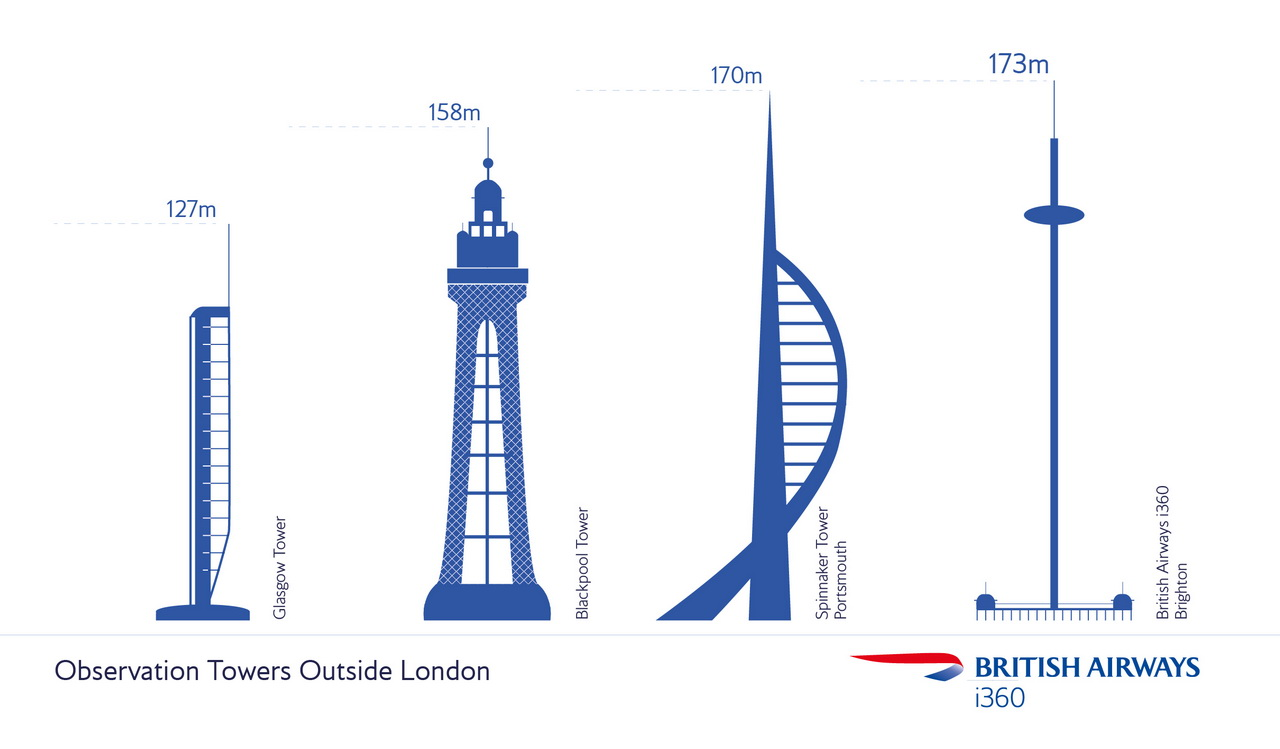 i360-torony-british-airways-15